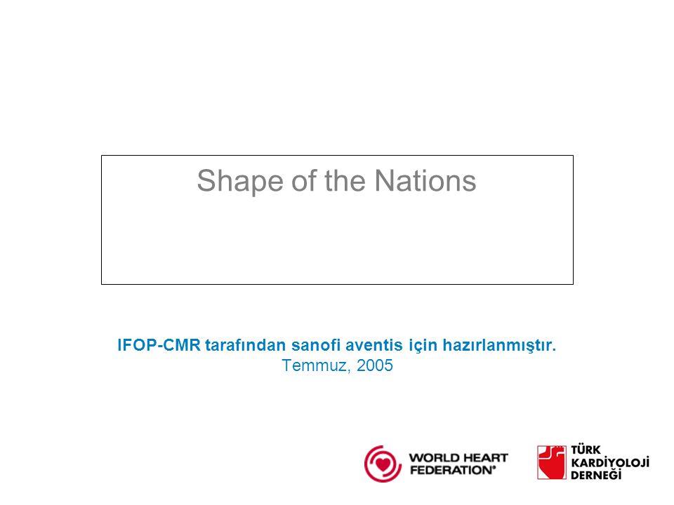 IFOP-CMR tarafından sanofi aventis için hazırlanmıştır. Temmuz, 2005 Shape of the Nations