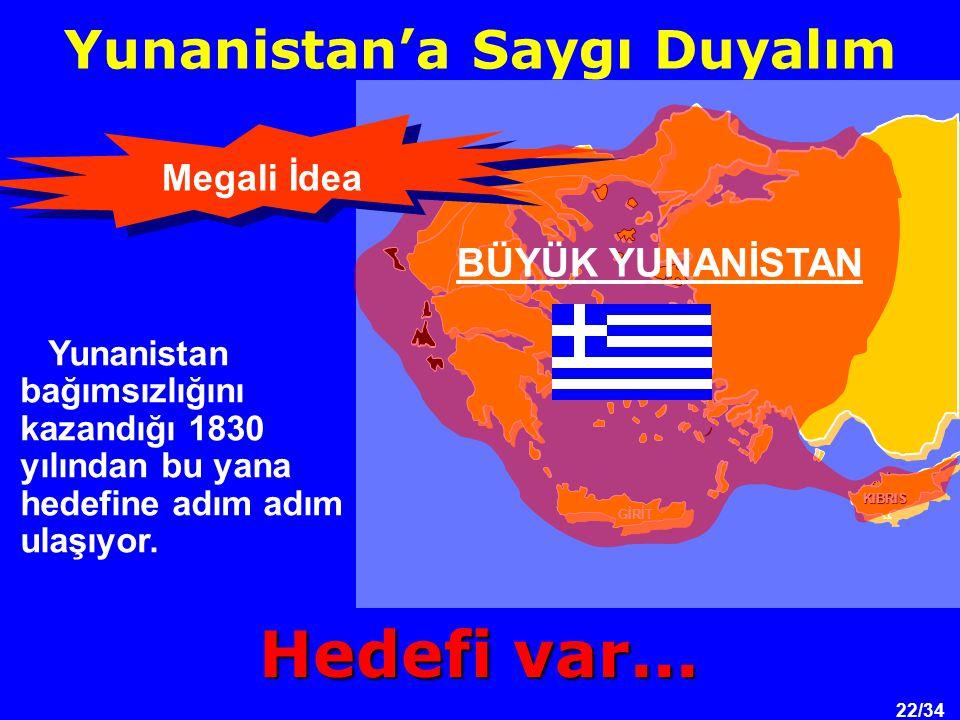 22/34 ) GİRİT KIBRIS KIBRIS Yunanistan bağımsızlığını kazandığı 1830 yılından bu yana hedefine adım ulaşıyor.