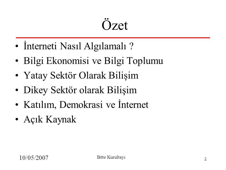 10/05/2007 Böte Kurultayı 2 Özet İnterneti Nasıl Algılamalı .
