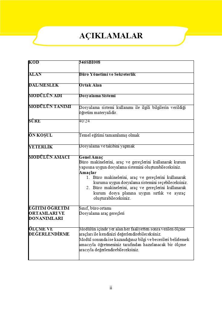 KOD346SBI008 ALANBüro Yönetimi ve Sekreterlik DAL/MESLEKOrtak Alan MODÜLÜN ADIDosyalama Sistemi MODÜLÜN TANIMI Dosyalama sistemi kullanımı ile ilgili bilgilerin verildiği öğretim materyalidir.