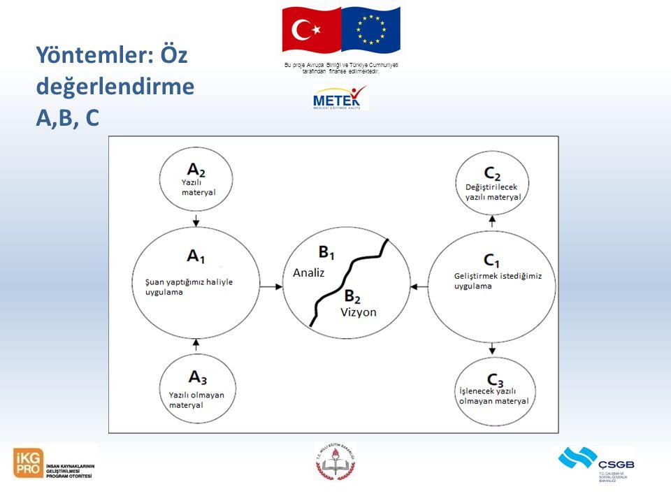 Bu proje Avrupa Birliği ve Türkiye Cumhuriyeti tarafından finanse edilmektedir. Yöntemler: Öz değerlendirme A,B, C