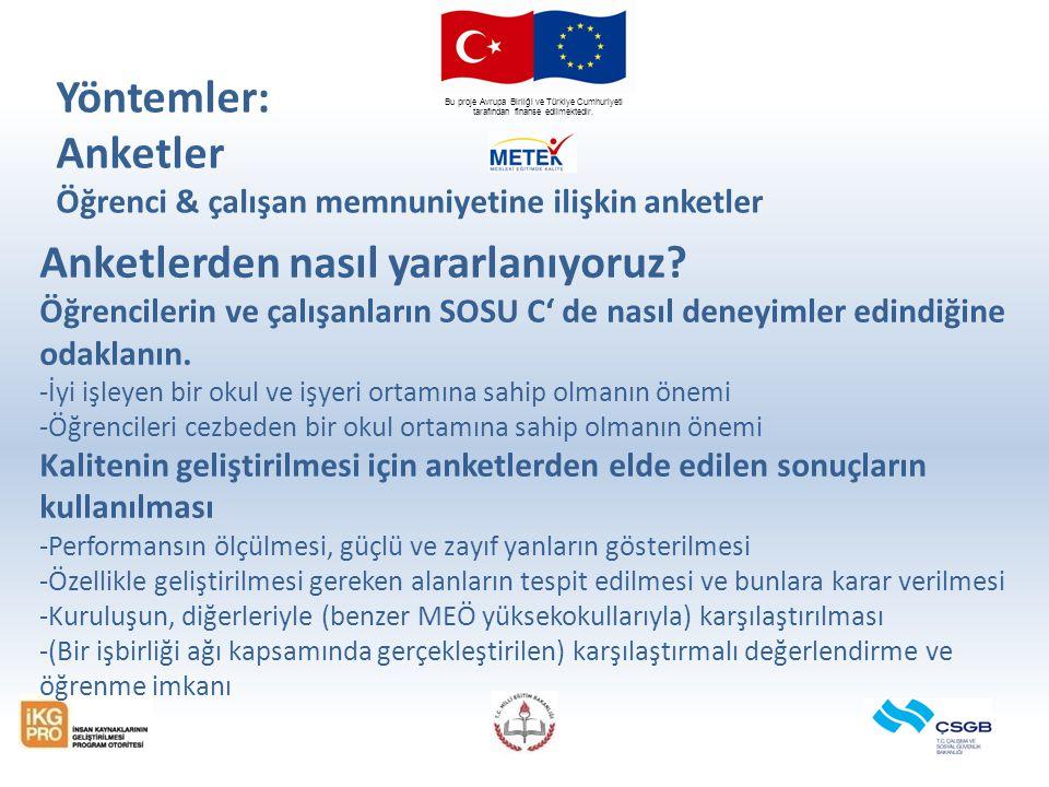 Bu proje Avrupa Birliği ve Türkiye Cumhuriyeti tarafından finanse edilmektedir. Anketlerden nasıl yararlanıyoruz? Öğrencilerin ve çalışanların SOSU C'