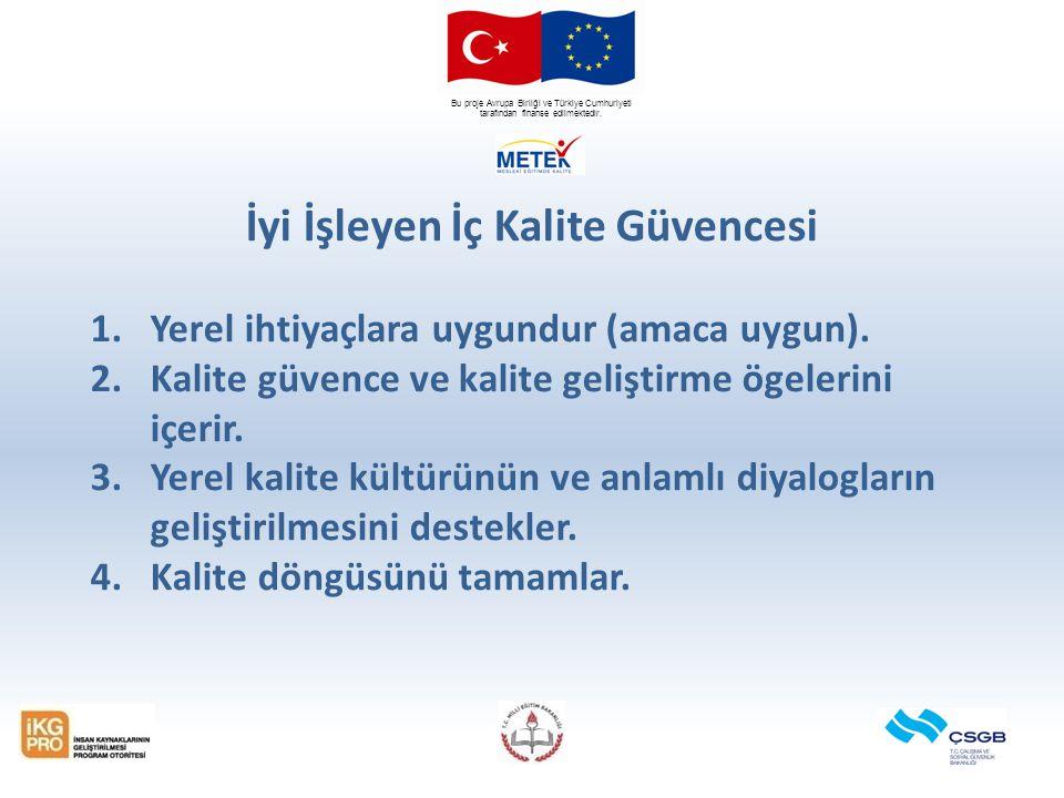 Bu proje Avrupa Birliği ve Türkiye Cumhuriyeti tarafından finanse edilmektedir. İyi İşleyen İç Kalite Güvencesi 1.Yerel ihtiyaçlara uygundur (amaca uy