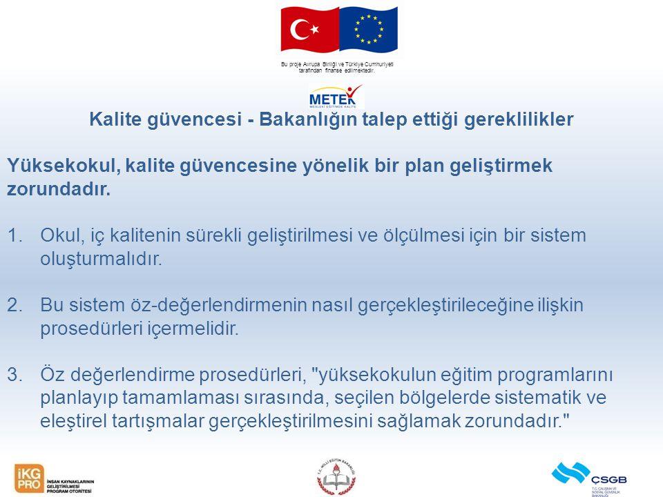 Bu proje Avrupa Birliği ve Türkiye Cumhuriyeti tarafından finanse edilmektedir. Kalite güvencesi - Bakanlığın talep ettiği gereklilikler Yüksekokul, k