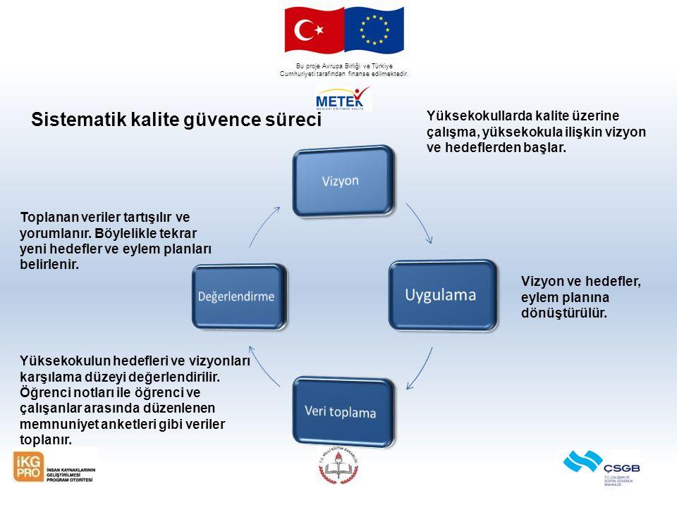 Bu proje Avrupa Birliği ve Türkiye Cumhuriyeti tarafından finanse edilmektedir. İçerik Toplanan veriler tartışılır ve yorumlanır. Böylelikle tekrar ye