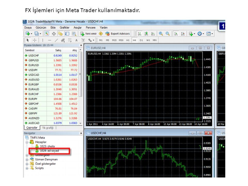 FX İşlemleri için Meta Trader kullanılmaktadır.