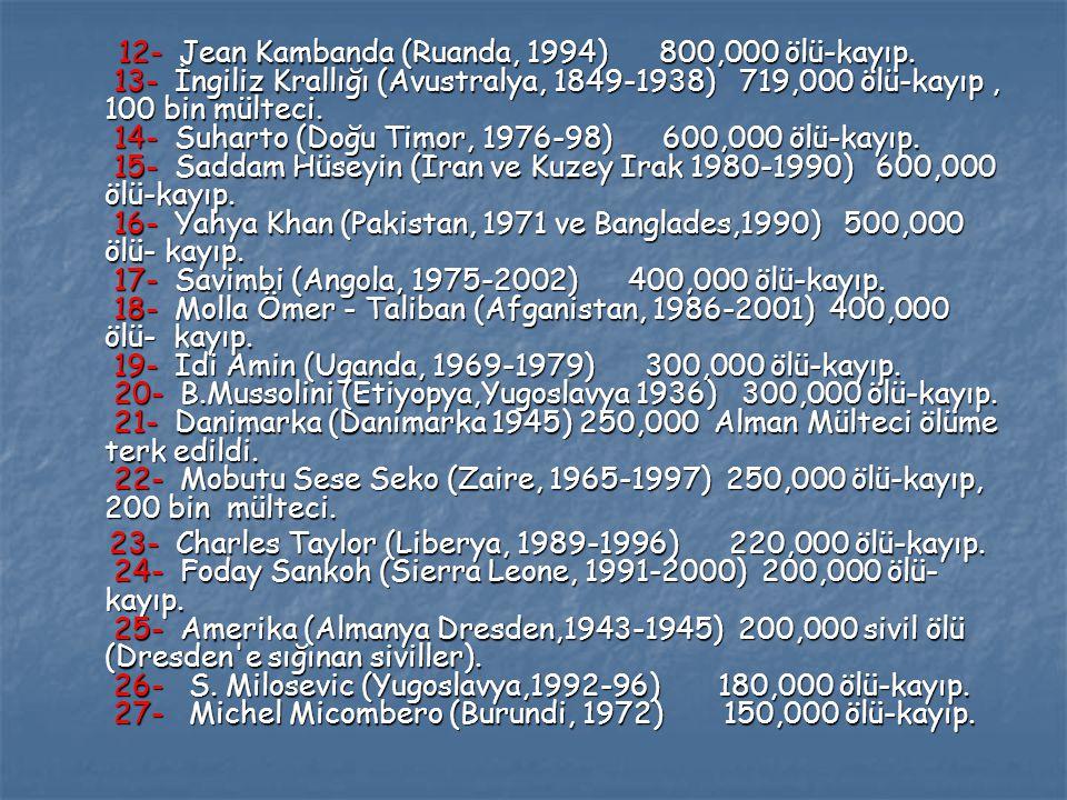 12- Jean Kambanda (Ruanda, 1994) 800,000 ölü-kayıp.
