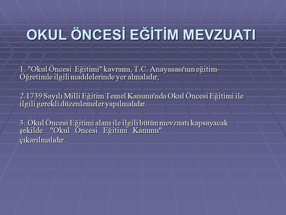 OKUL ÖNCESİ EĞİTİM MEVZUATI 1.