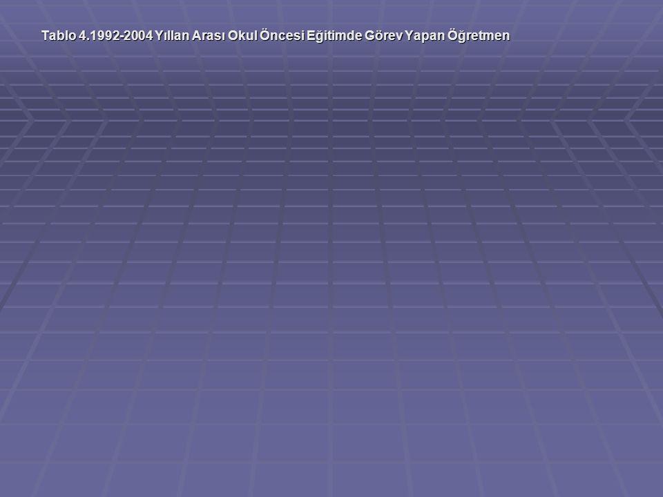 Tablo 4.1992-2004 Yıllan Arası Okul Öncesi Eğitimde Görev Yapan Öğretmen