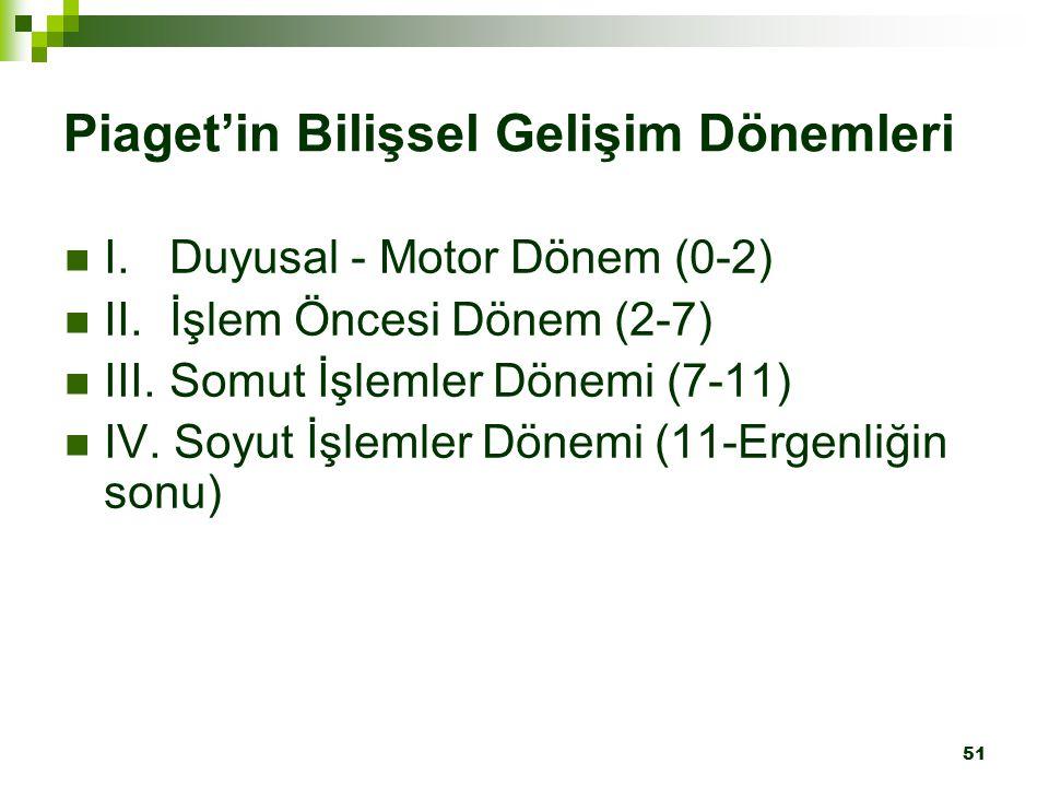 51 Piaget'in Bilişsel Gelişim Dönemleri I. Duyusal - Motor Dönem (0-2) II. İşlem Öncesi Dönem (2-7) III. Somut İşlemler Dönemi (7-11) IV. Soyut İşleml