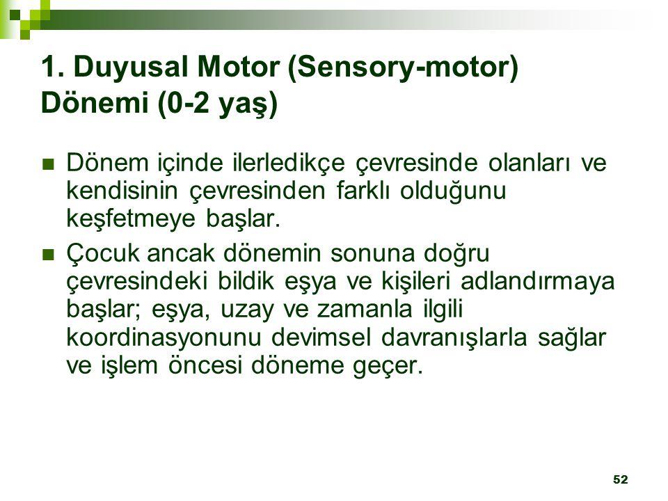 52 1. Duyusal Motor (Sensory-motor) Dönemi (0-2 yaş) Dönem içinde ilerledikçe çevresinde olanları ve kendisinin çevresinden farklı olduğunu keşfetmeye