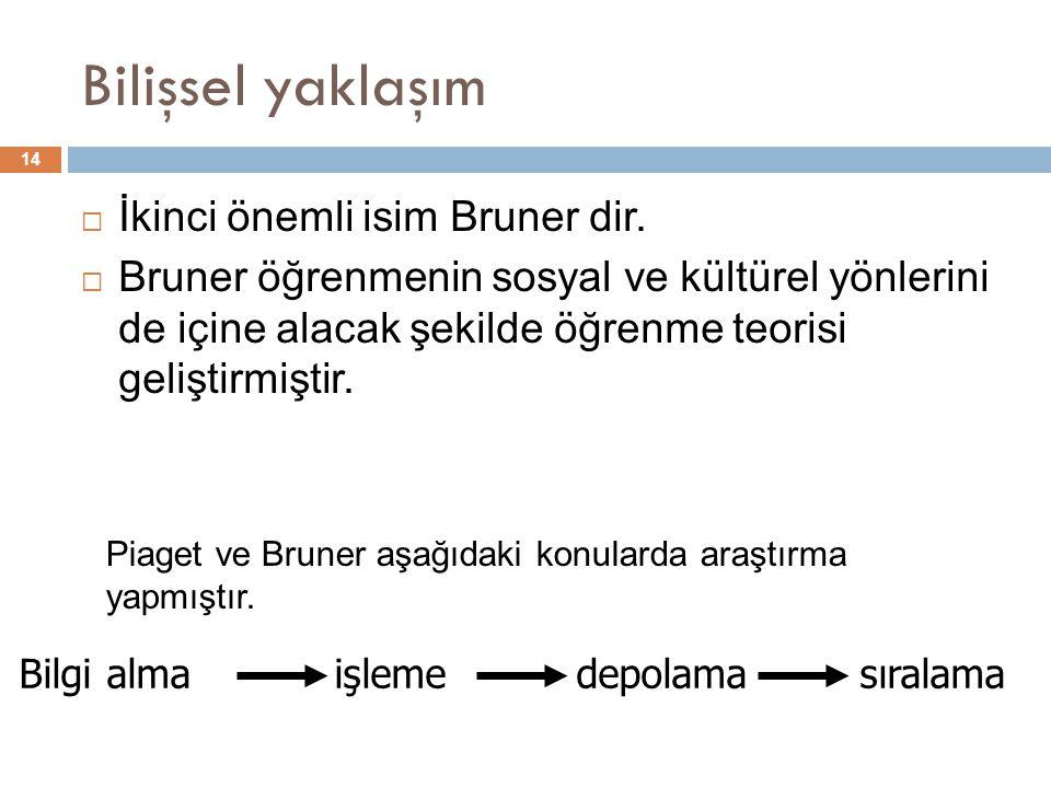 Bilişsel yaklaşım 14  İkinci önemli isim Bruner dir.  Bruner öğrenmenin sosyal ve kültürel yönlerini de içine alacak şekilde öğrenme teorisi gelişti