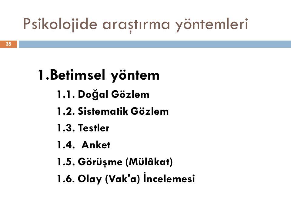 Psikolojide araştırma yöntemleri 35 1.Betimsel yöntem 1.1. Do ğ al Gözlem 1.2. Sistematik Gözlem 1.3. Testler 1.4. Anket 1.5. Görüşme (Mülâkat) 1.6. O