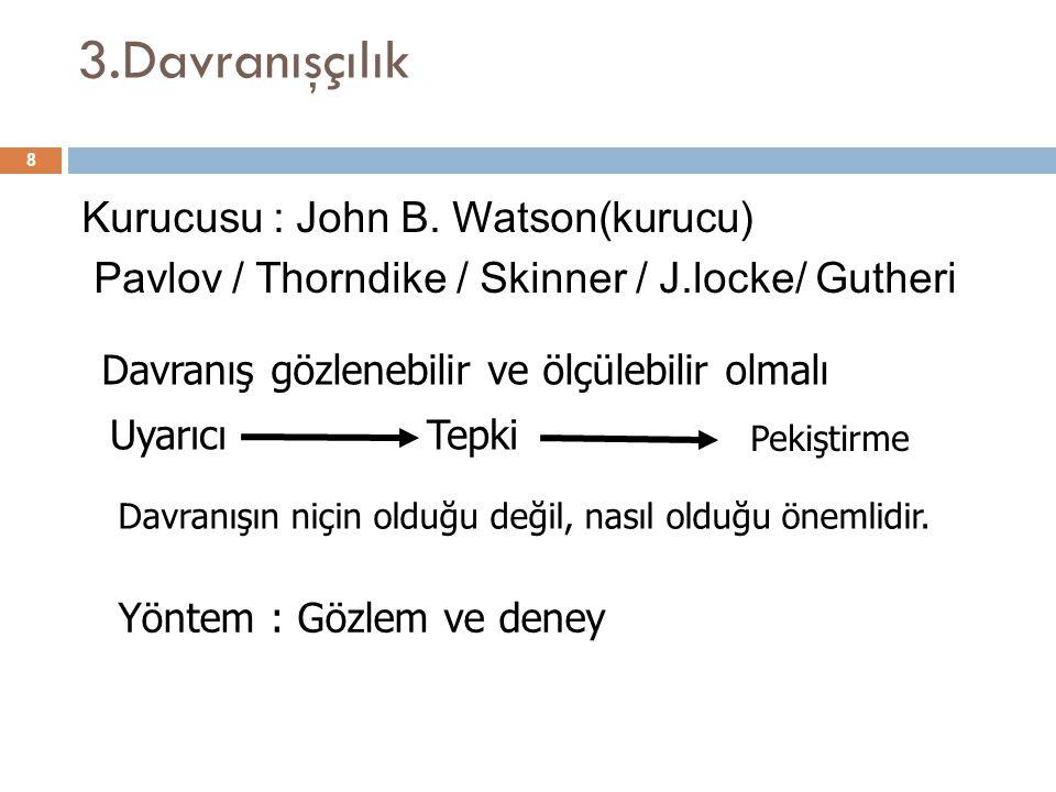 3.Davranışçılık 8 Kurucusu : John B. Watson(kurucu) Pavlov / Thorndike / Skinner / J.locke/ Gutheri Davranış gözlenebilir ve ölçülebilir olmalı Yöntem