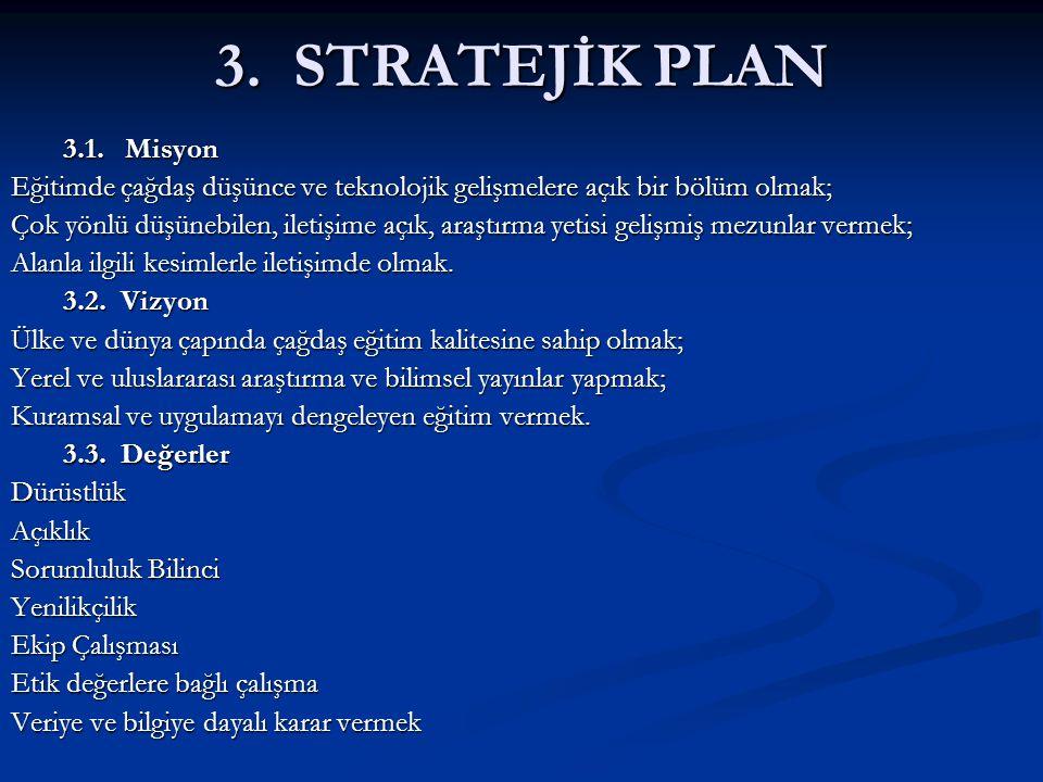 3.STRATEJİK PLAN 3.1.