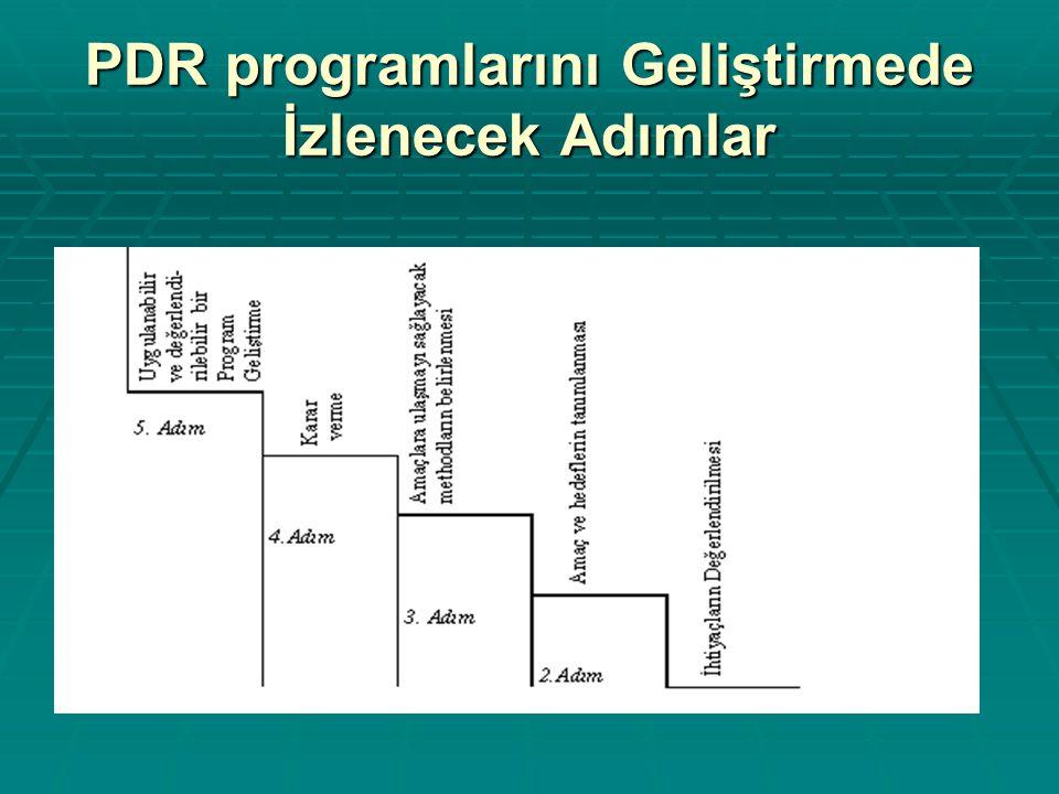 PDR programlarını Geliştirmede İzlenecek Adımlar