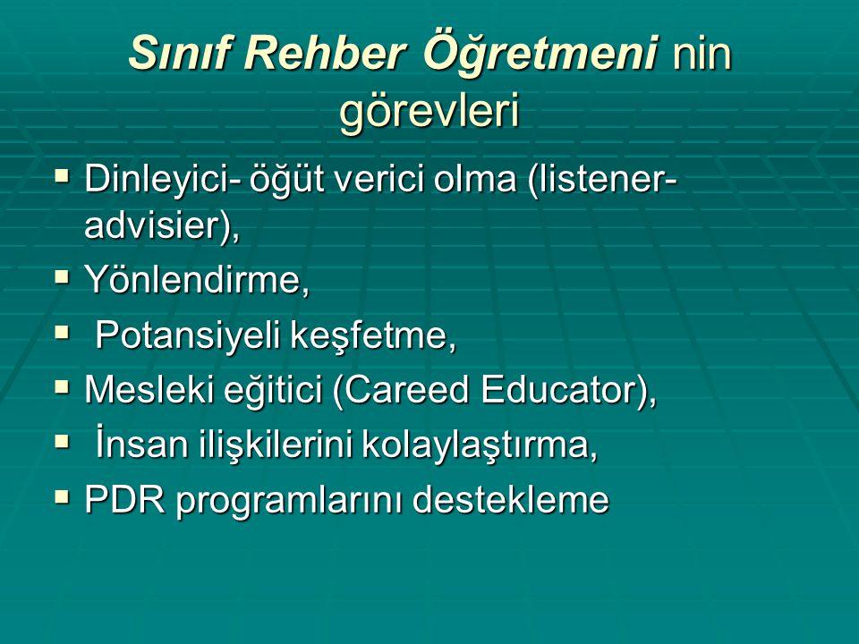 Sınıf Rehber Öğretmeni nin görevleri  Dinleyici- öğüt verici olma (listener- advisier),  Yönlendirme,  Potansiyeli keşfetme,  Mesleki eğitici (Car