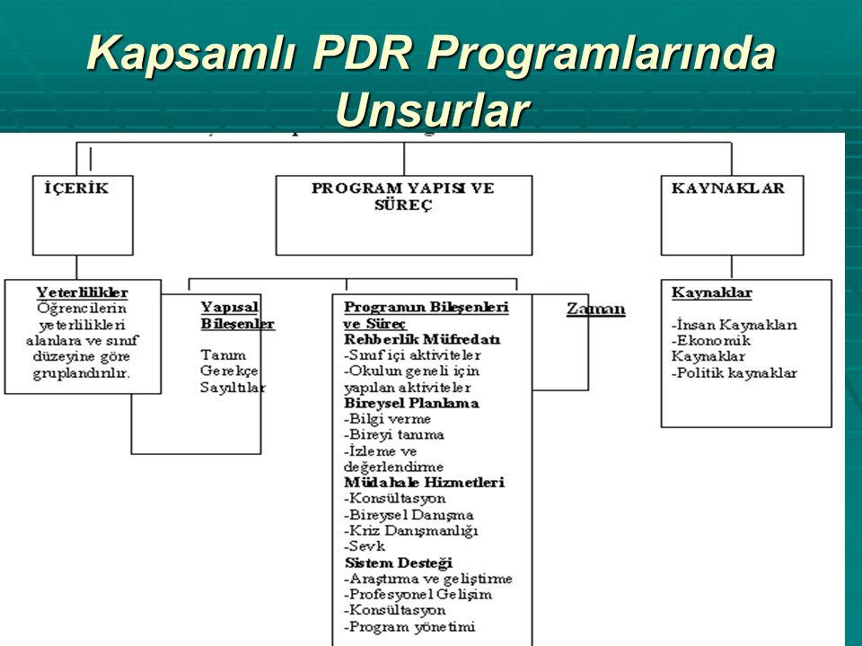 Kapsamlı PDR Programlarında Unsurlar