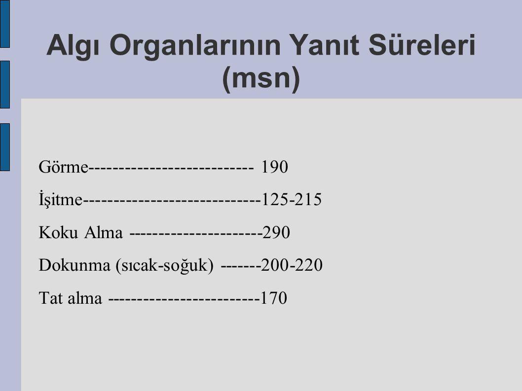 Algı Organlarının Yanıt Süreleri (msn) Görme--------------------------- 190 İşitme-----------------------------125-215 Koku Alma ---------------------