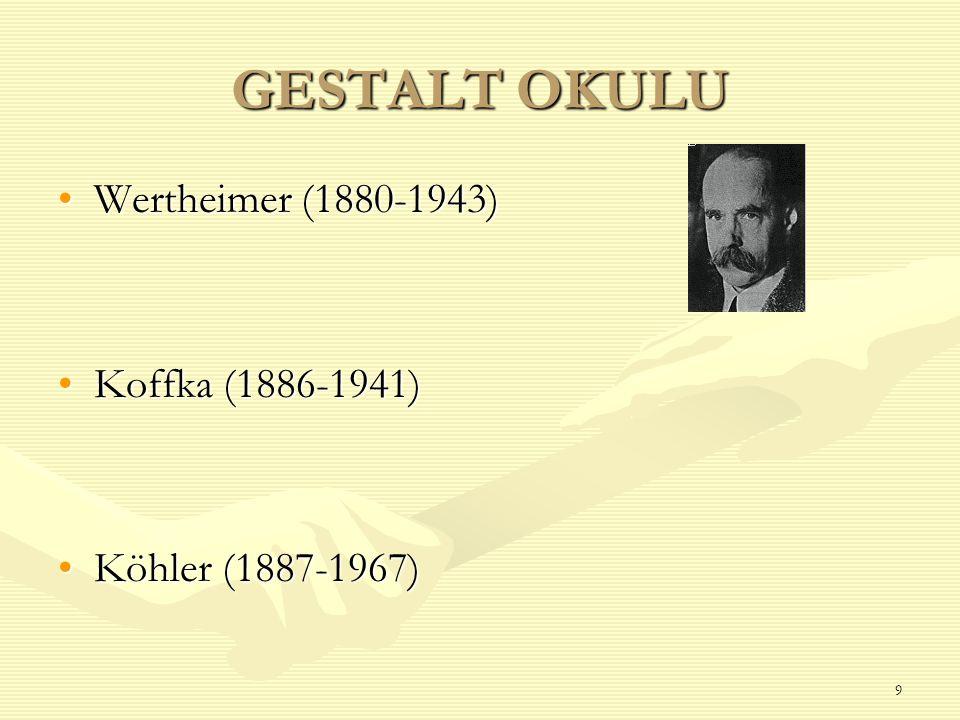9 GESTALT OKULU Wertheimer (1880-1943)Wertheimer (1880-1943) Koffka (1886-1941)Koffka (1886-1941) Köhler (1887-1967)Köhler (1887-1967)