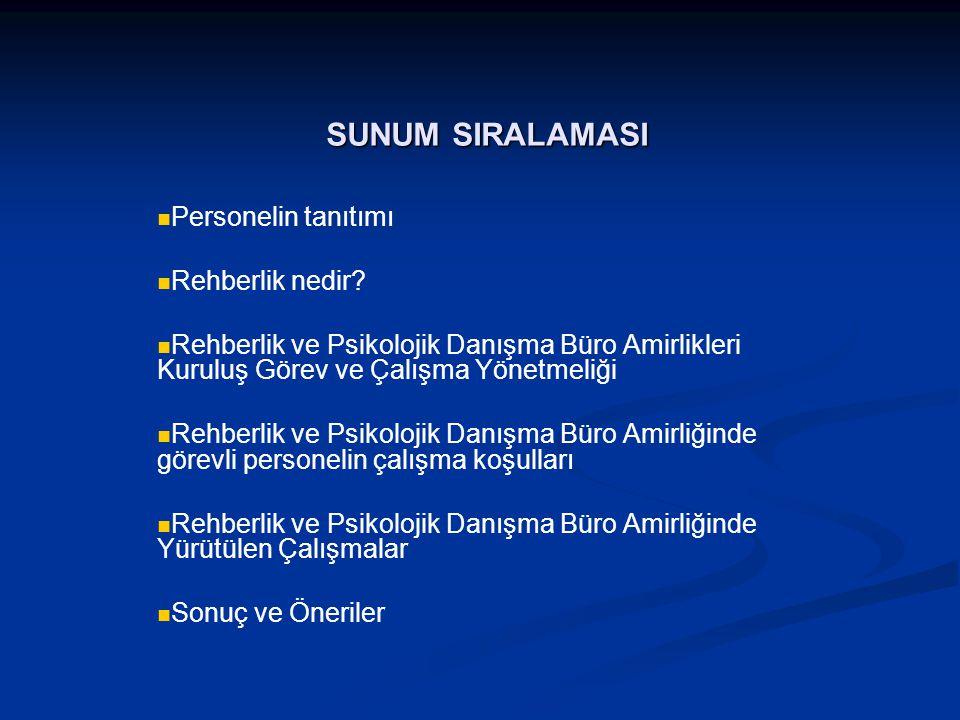 SUNUM SIRALAMASI Personelin tanıtımı Rehberlik nedir.