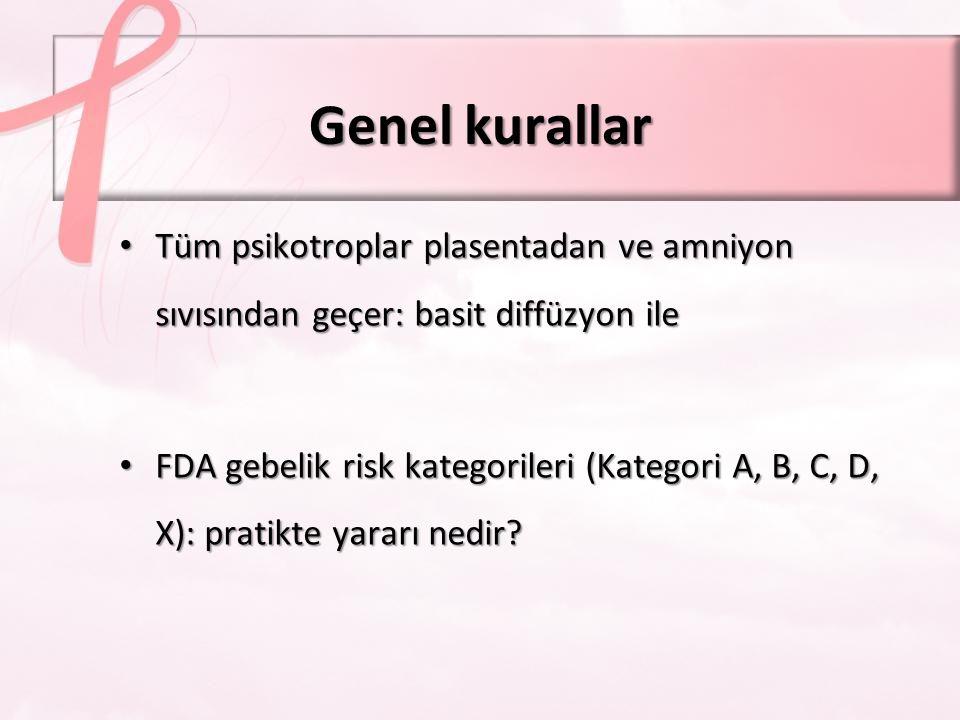 FDA sınıflaması A: Kontrollü çalışmalarda risk yok (Yeterli sayıda gebe kadında yapılan kontrollü çalışmalarda fetusa olumsuz etkisi gösterilmemiştir) B: İnsanlarda risk yok (Hayvan çalışmalarında risk yok + insanlarda yeterli çalışma yok / Hayvan çalışmalarında risk var ama insanlarda risk yok) C: Dışlanamaz risk (Yeterli sayıda insanda yapılan çalışma yok, hayvan çalışmalarında risk var ya da yeterli çalışma yok.