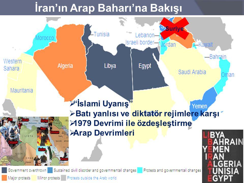 """İran'ın Arap Baharı'na Bakışı  """"İslami Uyanış""""  Batı yanlısı ve diktatör rejimlere karşı  1979 Devrimi ile özdeşleştirme  Arap Devrimleri Suriye"""