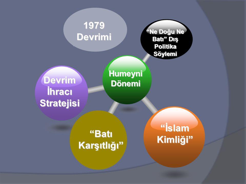 """Humeyni Dönemi """"Ne Doğu Ne Batı"""" Dış Politika Söylemi Devrim İhracı Stratejisi """"İslam Kimliği"""" """"Batı Karşıtlığı"""" 1979 Devrimi"""