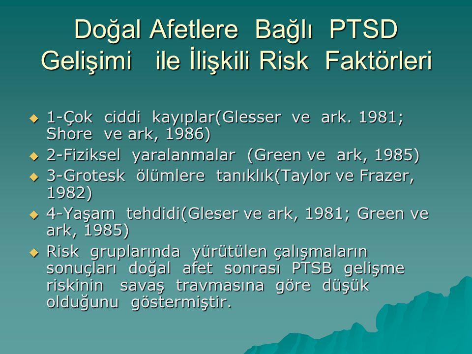 Doğal Afetlere Bağlı PTSD Gelişimi ile İlişkili Risk Faktörleri  1-Çok ciddi kayıplar(Glesser ve ark. 1981; Shore ve ark, 1986)  2-Fiziksel yaralanm