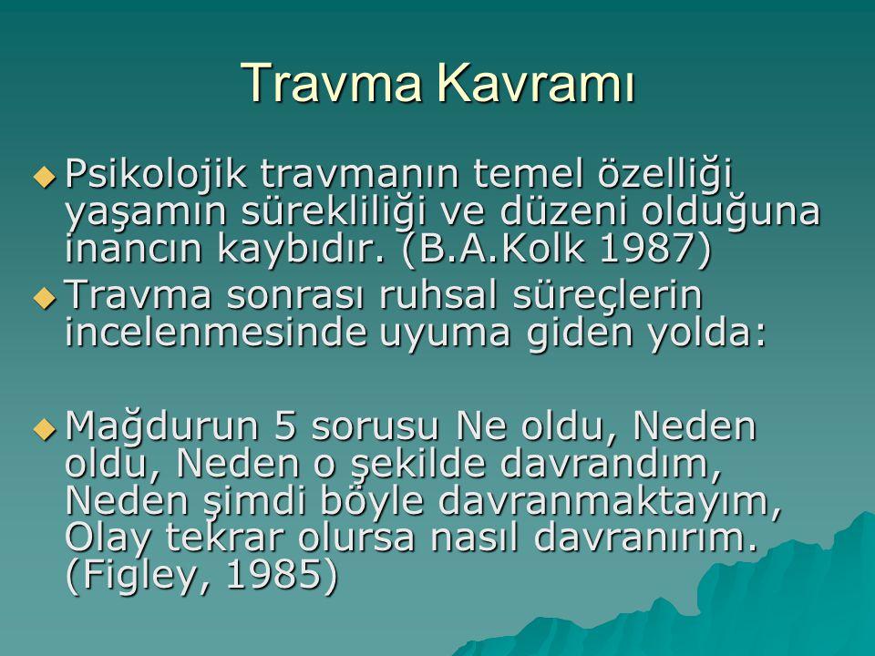 DSM IV TR.