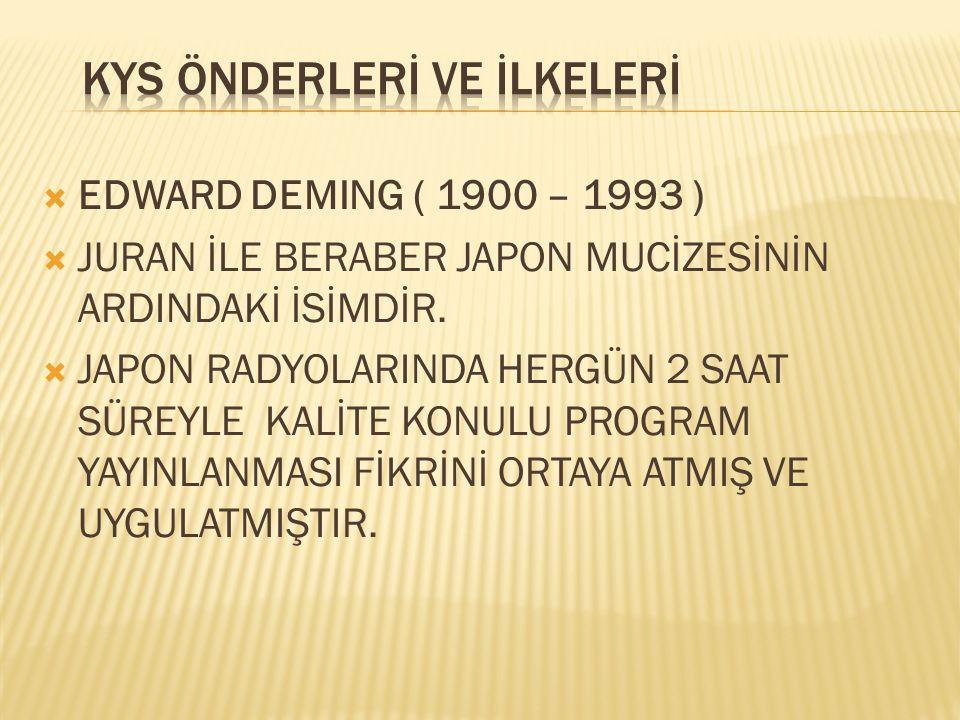 EDWARD DEMING ( 1900 – 1993 )  1950'DE JUSE (JAPON BİLİMADAMLARI VE MÜHENDİSLERİ DERNEĞİ) NİN SPONSOR OLDUĞU 4 ER GÜNLÜK 6 AYRI TEMEL KALİTE EĞİTİMİ SEMİNERİ VERDİ.