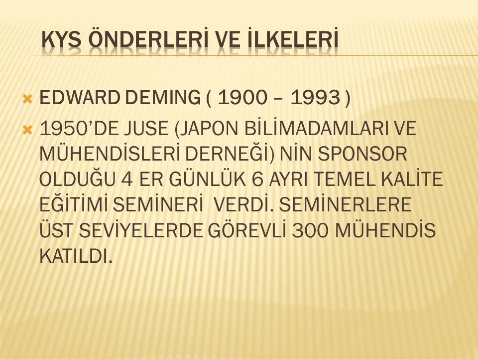  EDWARD DEMING ( 1900 – 1993 )  1950'DE JUSE (JAPON BİLİMADAMLARI VE MÜHENDİSLERİ DERNEĞİ) NİN SPONSOR OLDUĞU 4 ER GÜNLÜK 6 AYRI TEMEL KALİTE EĞİTİM
