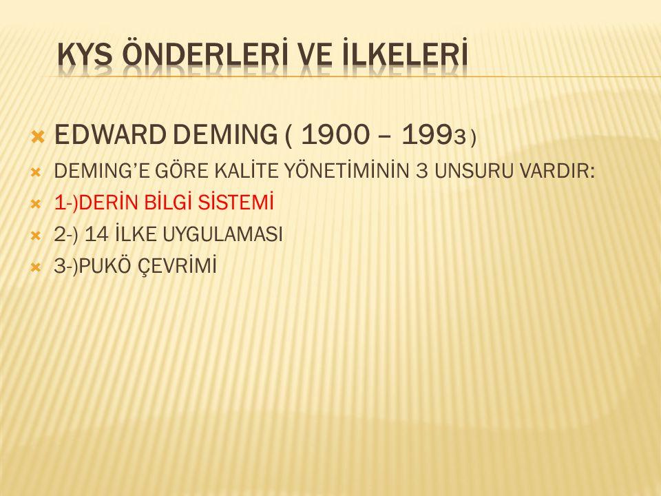  EDWARD DEMING ( 1900 – 1993 ) DERİN BİLGİ SİSTEMİ NEDİR ?