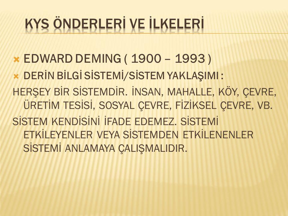  EDWARD DEMING ( 1900 – 1993 )  DERİN BİLGİ SİSTEMİ/SİSTEM YAKLAŞIMI : HERŞEY BİR SİSTEMDİR. İNSAN, MAHALLE, KÖY, ÇEVRE, ÜRETİM TESİSİ, SOSYAL ÇEVRE