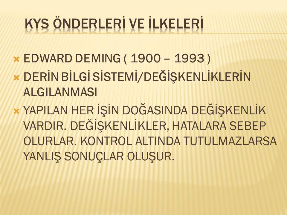  EDWARD DEMING ( 1900 – 1993 )  DERİN BİLGİ SİSTEMİ/DEĞİŞKENLİKLERİN ALGILANMASI  YAPILAN HER İŞİN DOĞASINDA DEĞİŞKENLİK VARDIR. DEĞİŞKENLİKLER, HA