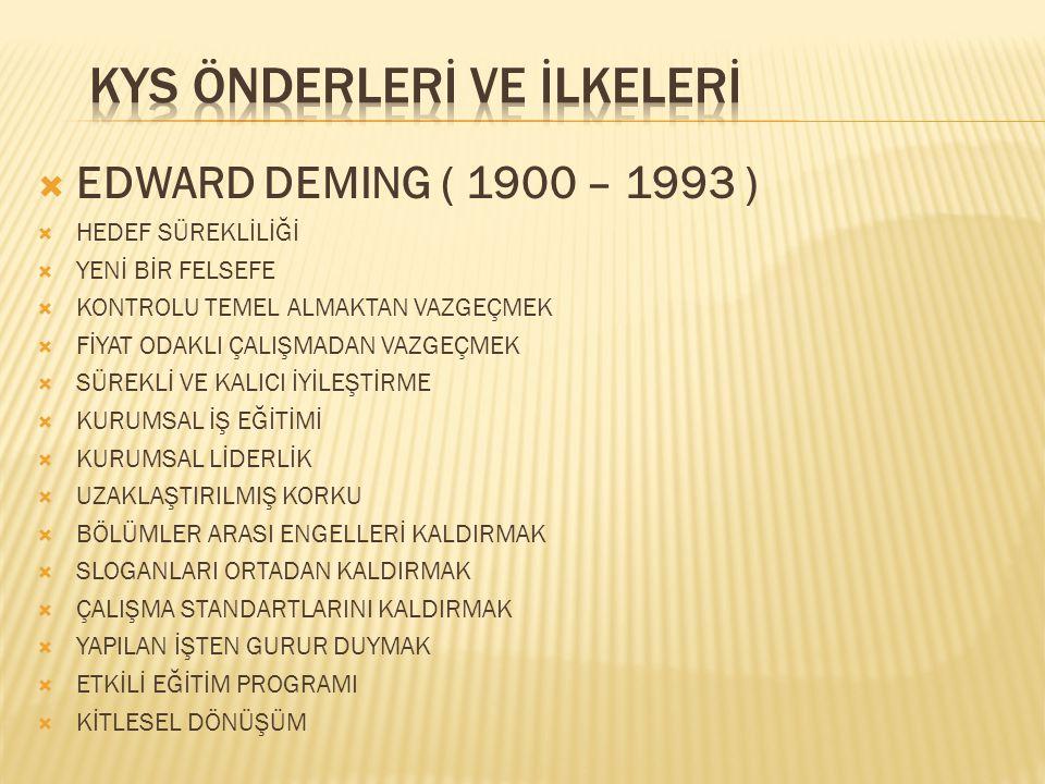  EDWARD DEMING ( 1900 – 1993 )  HEDEF SÜREKLİLİĞİ  YENİ BİR FELSEFE  KONTROLU TEMEL ALMAKTAN VAZGEÇMEK  FİYAT ODAKLI ÇALIŞMADAN VAZGEÇMEK  SÜREK