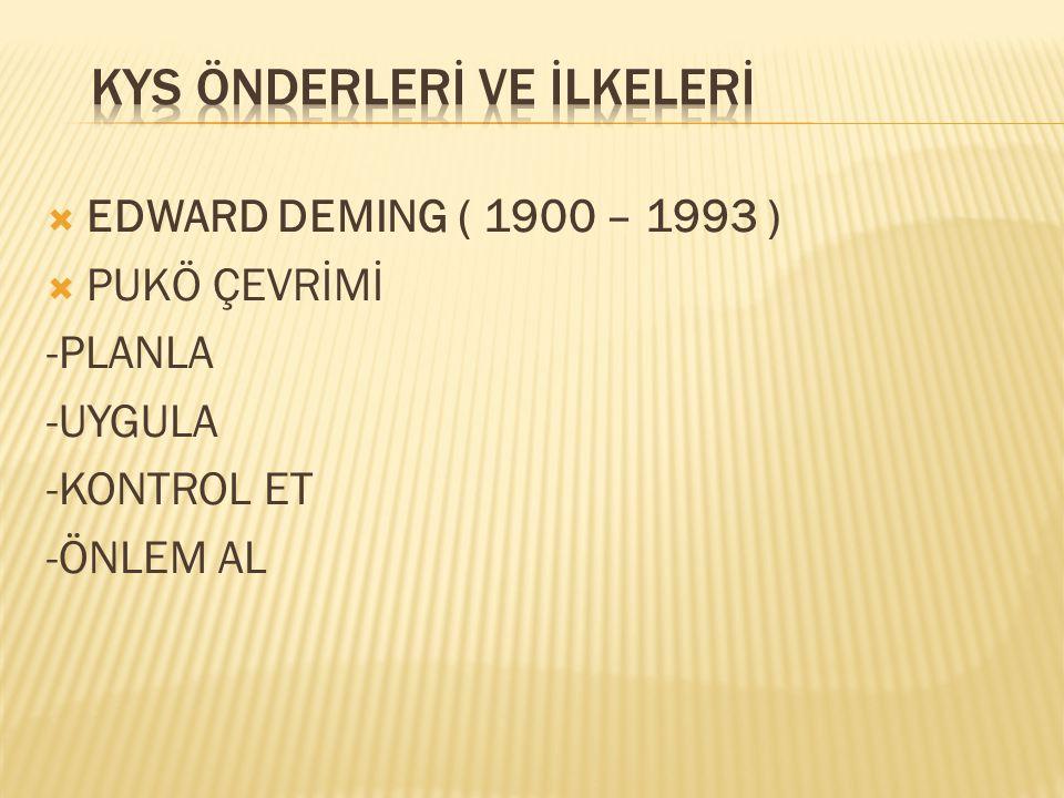  EDWARD DEMING ( 1900 – 1993 )  PUKÖ ÇEVRİMİ -PLANLA -UYGULA -KONTROL ET -ÖNLEM AL