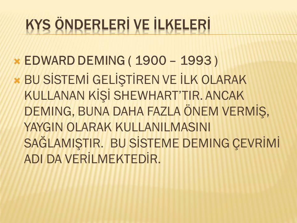  EDWARD DEMING ( 1900 – 1993 )  BU SİSTEMİ GELİŞTİREN VE İLK OLARAK KULLANAN KİŞİ SHEWHART'TIR. ANCAK DEMING, BUNA DAHA FAZLA ÖNEM VERMİŞ, YAYGIN OL