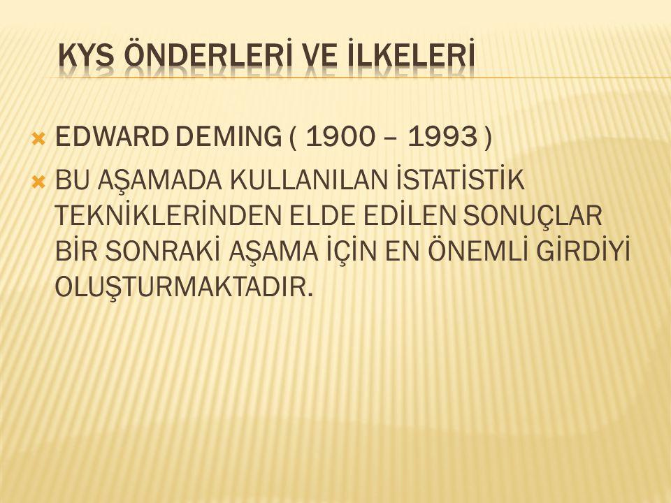  EDWARD DEMING ( 1900 – 1993 )  KONTROL ET  ELDE EDİLEN SONUÇLARI DEĞERLENDİRİN.