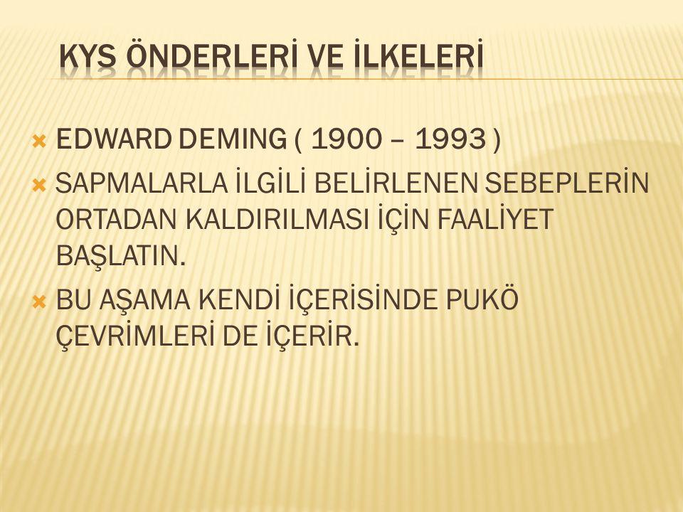  EDWARD DEMING ( 1900 – 1993 )  SAPMALARLA İLGİLİ BELİRLENEN SEBEPLERİN ORTADAN KALDIRILMASI İÇİN FAALİYET BAŞLATIN.  BU AŞAMA KENDİ İÇERİSİNDE PUK