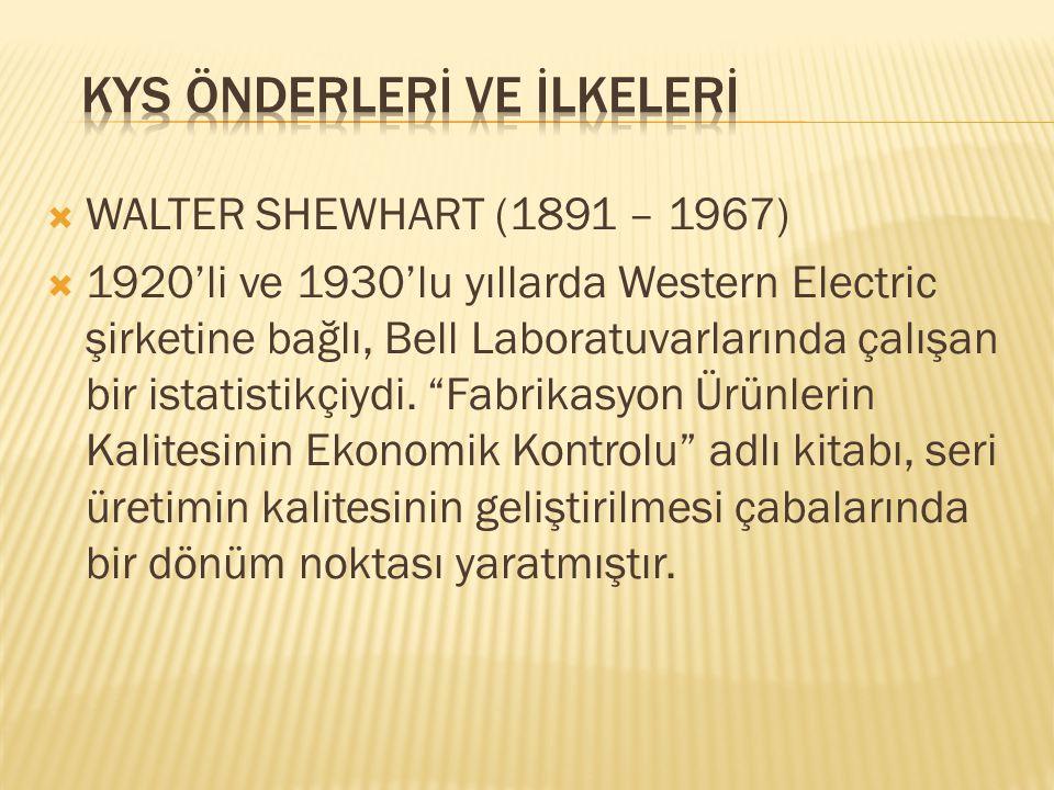  WALTER SHEWHART (1891 – 1967)  Kalitesiz üretim yapılabileceğini önceden görme imkanı sağlayan istatistik metodları (İKK ) geliştirerek üretim performanslarının zaman içinde yakından izlenmesini mümkün kılmıştı  PUKÖ çevrimini geliştiren ve ilk kullanan kişidir.