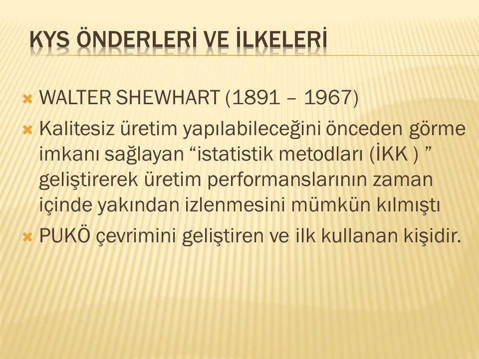 """ WALTER SHEWHART (1891 – 1967)  Kalitesiz üretim yapılabileceğini önceden görme imkanı sağlayan """"istatistik metodları (İKK ) """" geliştirerek üretim p"""