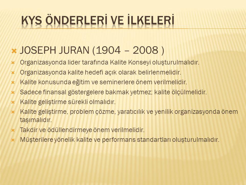  JOSEPH JURAN (1904 – 2008 )  Organizasyonda lider tarafında Kalite Konseyi oluşturulmalıdır.  Organizasyonda kalite hedefi açık olarak belirlenmel