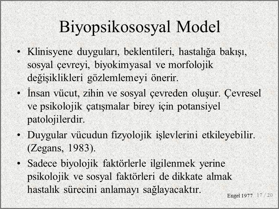 / 2017 Biyopsikososyal Model Klinisyene duyguları, beklentileri, hastalığa bakışı, sosyal çevreyi, biyokimyasal ve morfolojik değişiklikleri gözlemlem