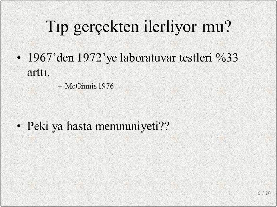 / 206 Tıp gerçekten ilerliyor mu? 1967'den 1972'ye laboratuvar testleri %33 arttı. –McGinnis 1976 Peki ya hasta memnuniyeti??