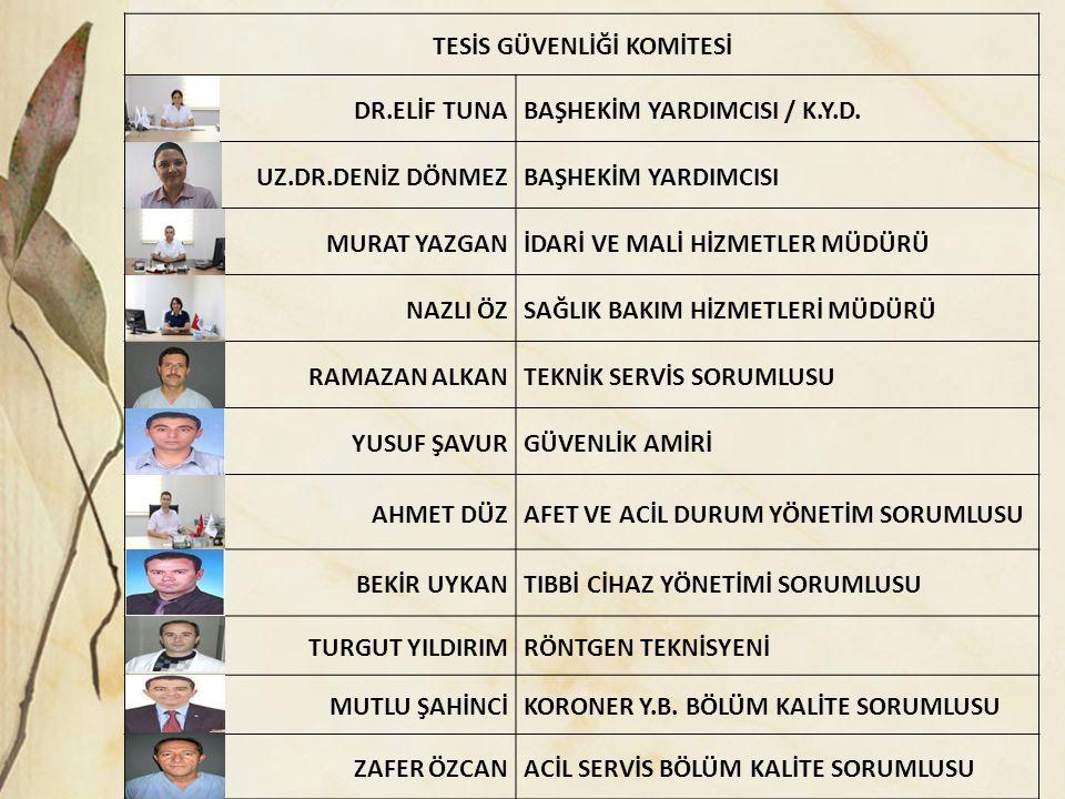 TESİS GÜVENLİĞİ KOMİTESİ DR.ELİF TUNABAŞHEKİM YARDIMCISI / K.Y.D.