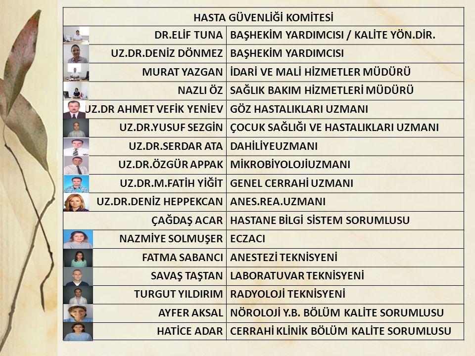 HASTA GÜVENLİĞİ KOMİTESİ DR.ELİF TUNABAŞHEKİM YARDIMCISI / KALİTE YÖN.DİR.