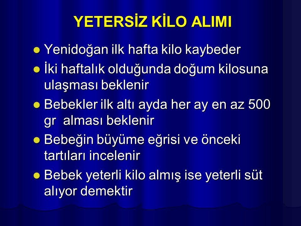 YETERSİZ KİLO ALIMI Yenidoğan ilk hafta kilo kaybeder Yenidoğan ilk hafta kilo kaybeder İki haftalık olduğunda doğum kilosuna ulaşması beklenir İki ha