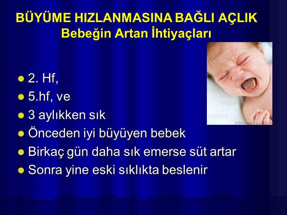 BÜYÜME HIZLANMASINA BAĞLI AÇLIK Bebeğin Artan İhtiyaçları 2. Hf, 2. Hf, 5.hf, ve 5.hf, ve 3 aylıkken sık 3 aylıkken sık Önceden iyi büyüyen bebek Önce