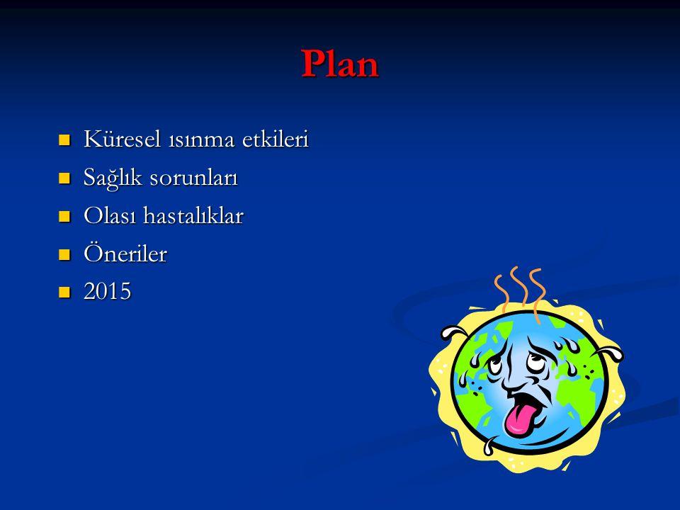 Plan Küresel ısınma etkileri Sağlık sorunları Olası hastalıklar Öneriler 2015